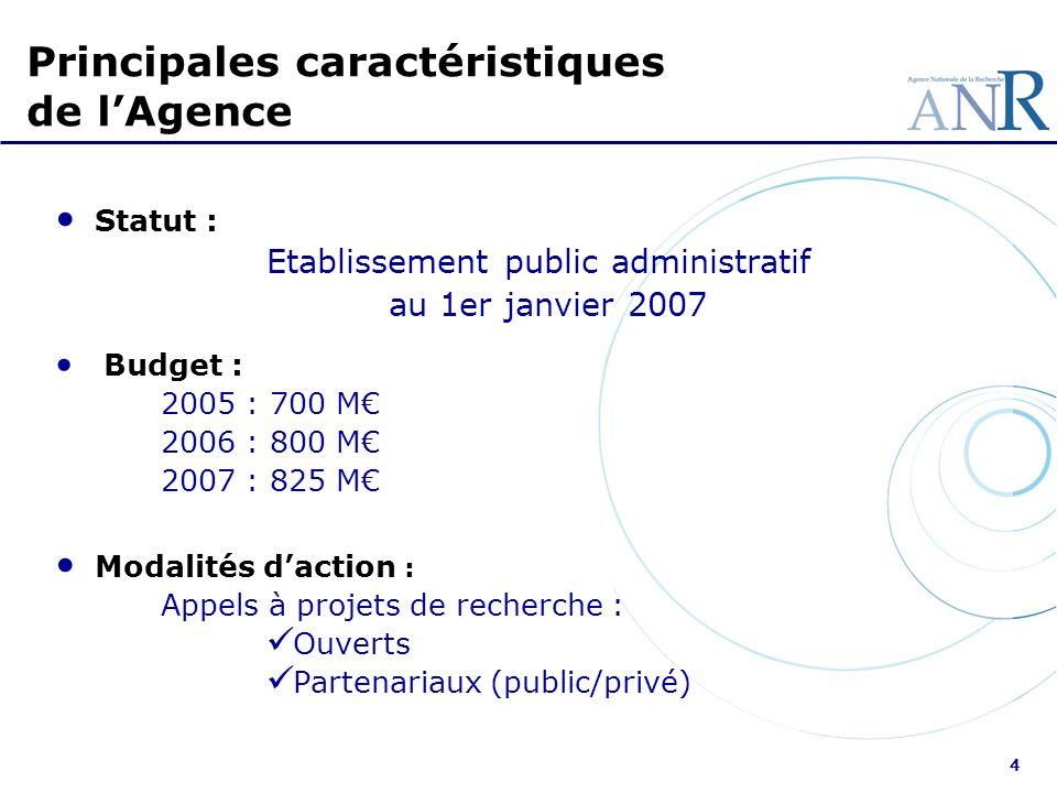 15 Objectif : favoriser la conduite de travaux de recherche publique en partenariat avec des acteurs socioéconomiques.