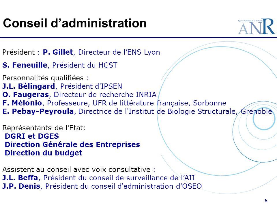 5 Conseil dadministration Président : P. Gillet, Directeur de lENS Lyon S. Feneuille, Président du HCST Personnalités qualifiées : J.L. Bélingard, Pré