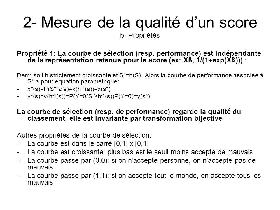 2- Mesure de la qualité dun score b- Propriétés Propriété 1: La courbe de sélection (resp. performance) est indépendante de la représentation retenue