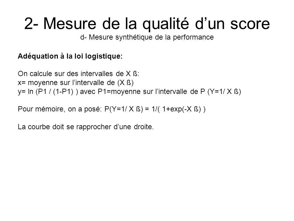 2- Mesure de la qualité dun score d- Mesure synthétique de la performance Adéquation à la loi logistique: On calcule sur des intervalles de X ß: x= mo