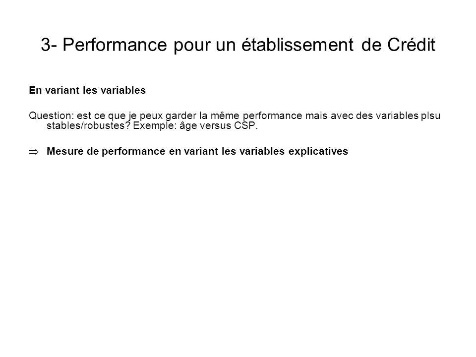 3- Performance pour un établissement de Crédit En variant les variables Question: est ce que je peux garder la même performance mais avec des variable