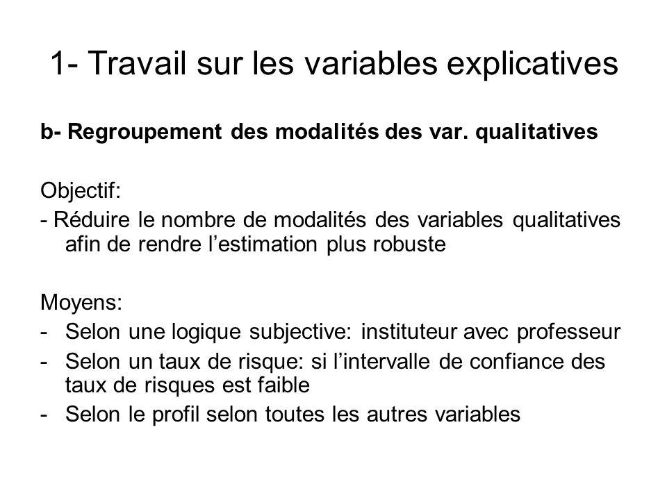 1- Travail sur les variables explicatives b- Regroupement des modalités des var. qualitatives Objectif: - Réduire le nombre de modalités des variables