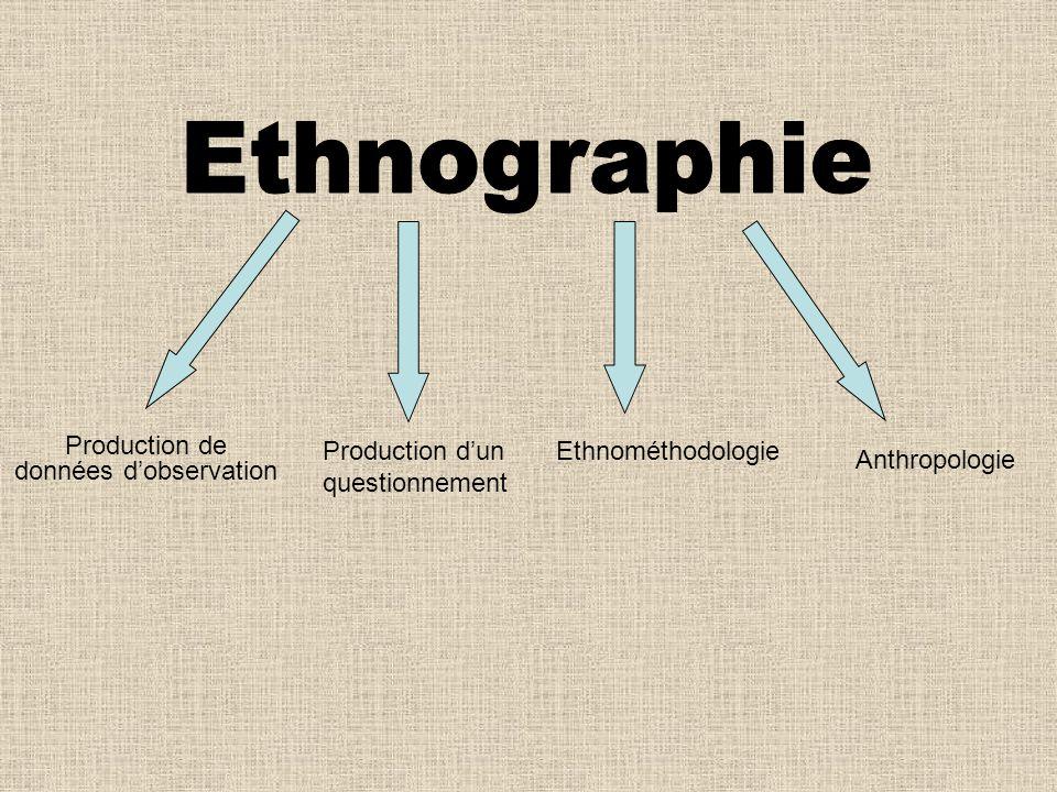 Production de données dobservation Anthropologie Production dun questionnement Ethnométhodologie