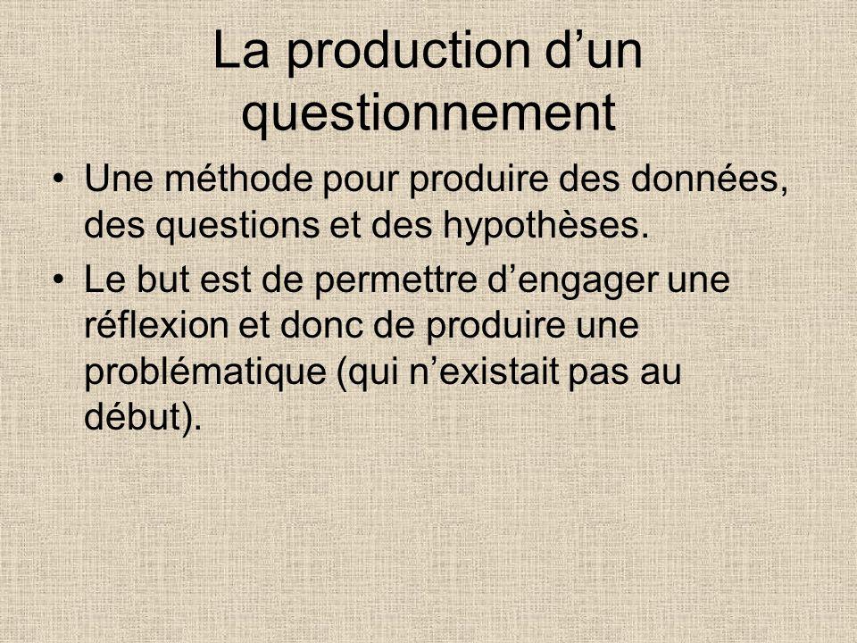 La production dun questionnement Une méthode pour produire des données, des questions et des hypothèses. Le but est de permettre dengager une réflexio