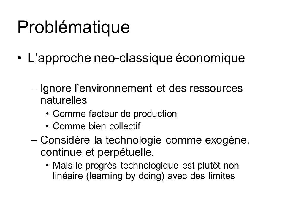 Problématique Lapproche neo-classique économique –Ignore lenvironnement et des ressources naturelles Comme facteur de production Comme bien collectif –Considère la technologie comme exogène, continue et perpétuelle.