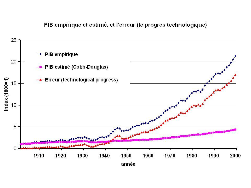 Petroleum Exergy Flows