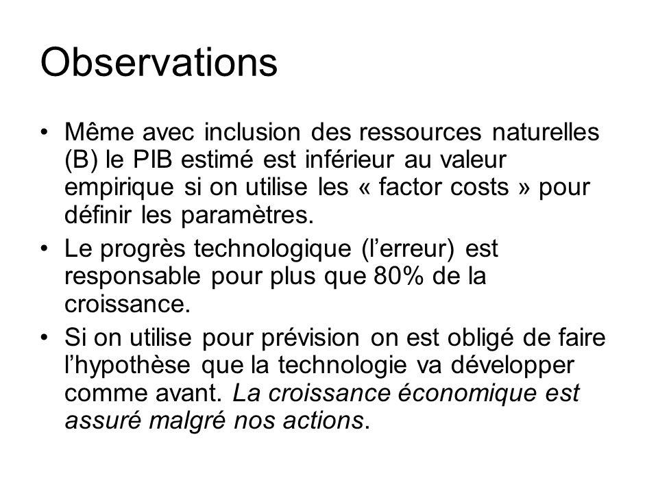 Observations Même avec inclusion des ressources naturelles (B) le PIB estimé est inférieur au valeur empirique si on utilise les « factor costs » pour définir les paramètres.