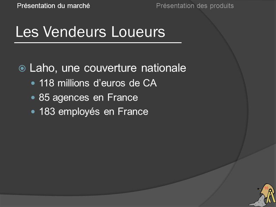 Les Vendeurs Loueurs 10 Présentation du marché Laho, une couverture nationale 118 millions deuros de CA 85 agences en France 183 employés en France Pr
