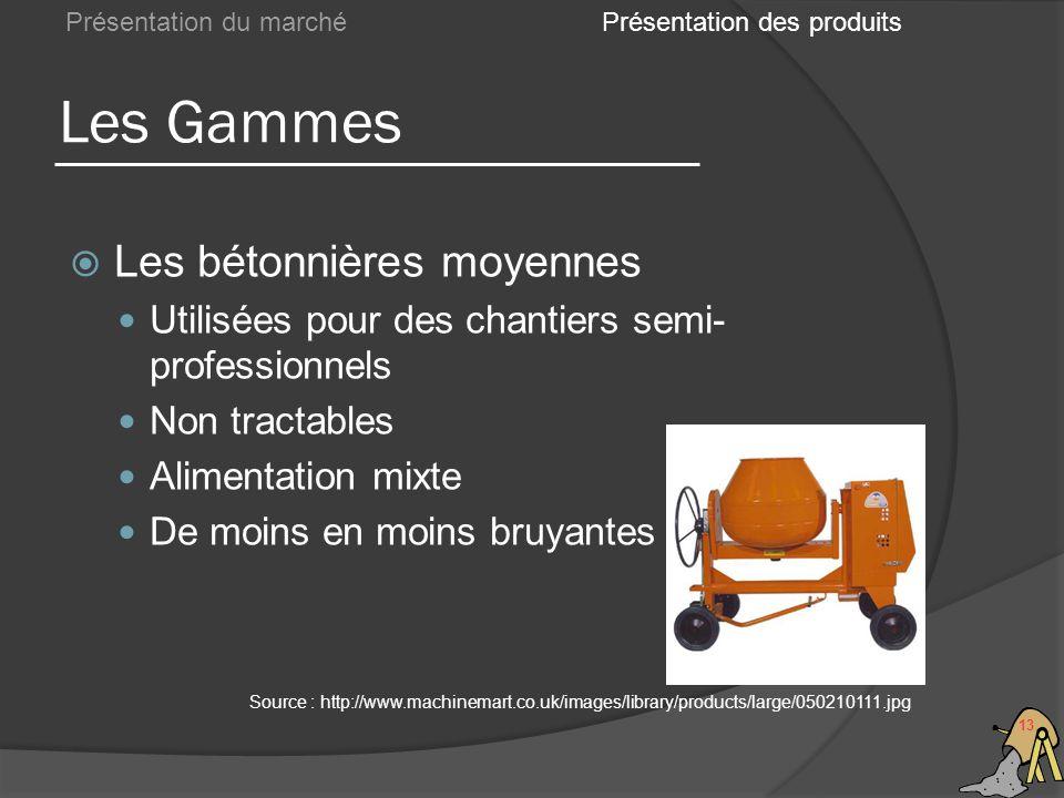 Les Gammes 13 Présentation du marché Les bétonnières moyennes Utilisées pour des chantiers semi- professionnels Non tractables Alimentation mixte De m