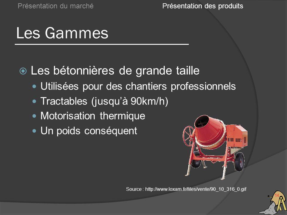 Les Gammes 14 Présentation du marché Les bétonnières de grande taille Utilisées pour des chantiers professionnels Tractables (jusquà 90km/h) Motorisat