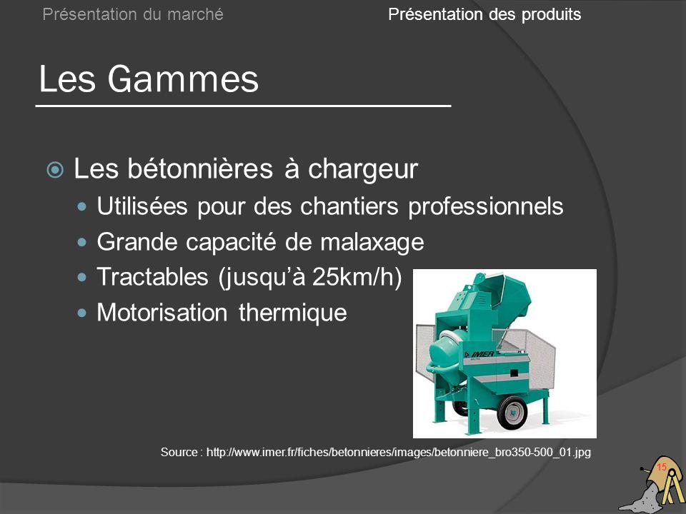 Les Gammes 15 Présentation du marché Les bétonnières à chargeur Utilisées pour des chantiers professionnels Grande capacité de malaxage Tractables (ju