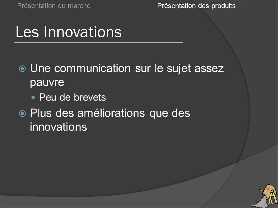 Les Innovations 16 Présentation du marché Une communication sur le sujet assez pauvre Peu de brevets Plus des améliorations que des innovations Présentation des produits