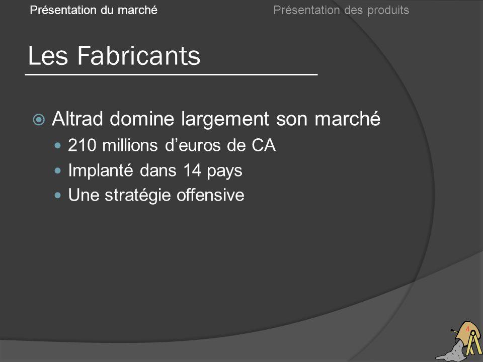 4 Les Fabricants Altrad domine largement son marché 210 millions deuros de CA Implanté dans 14 pays Une stratégie offensive Présentation du marchéPrésentation des produits