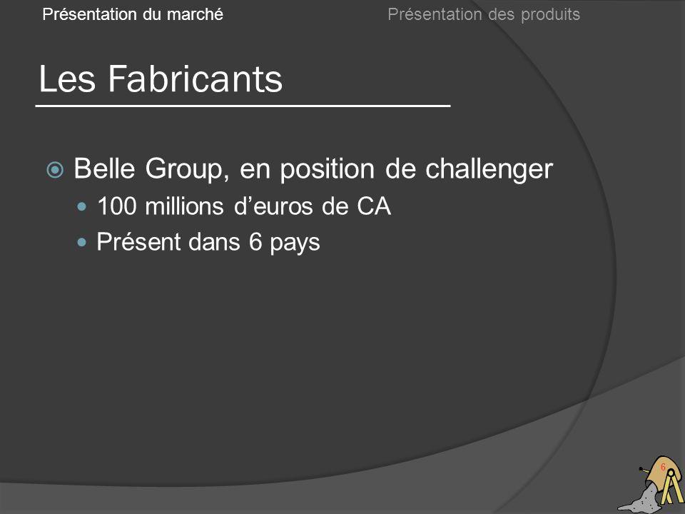Les Fabricants 6 Présentation du marchéPrésentation des produits Belle Group, en position de challenger 100 millions deuros de CA Présent dans 6 pays