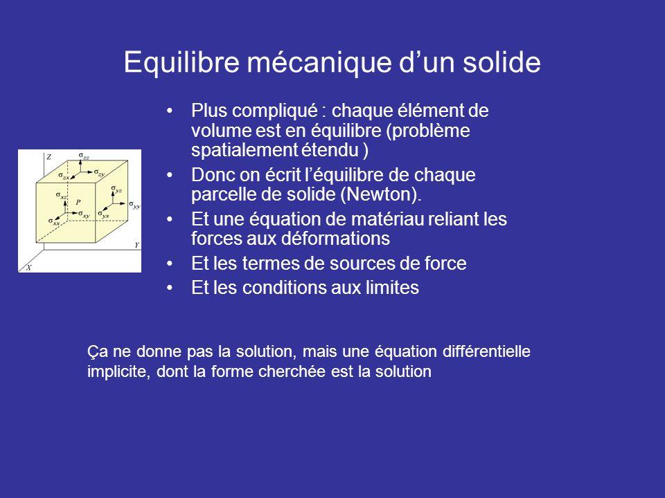 Equilibre mécanique dun solide Plus compliqué : chaque élément de volume est en équilibre (problème spatialement étendu ) Donc on écrit léquilibre de