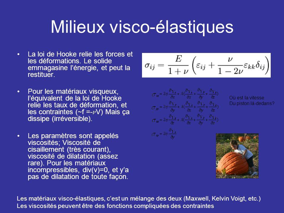 Milieux visco-élastiques La loi de Hooke relie les forces et les déformations. Le solide emmagasine lénergie, et peut la restituer. Pour les matériaux