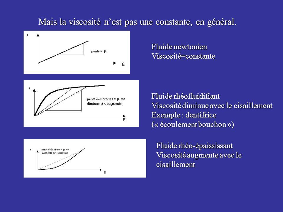 Mais la viscosité nest pas une constante, en général. Fluide newtonien Viscosité=constante Fluide rhéofluidifiant Viscosité diminue avec le cisailleme
