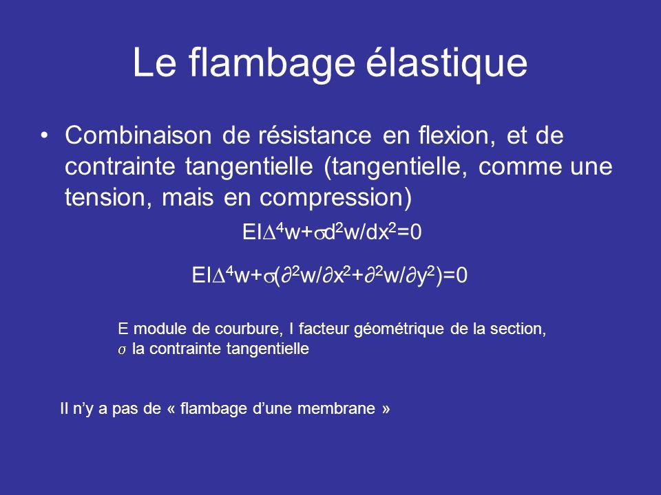 Le flambage élastique Combinaison de résistance en flexion, et de contrainte tangentielle (tangentielle, comme une tension, mais en compression) EI 4