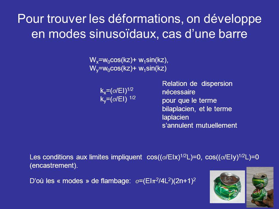 Pour trouver les déformations, on développe en modes sinusoïdaux, cas dune barre W x =w 0 cos(kz)+ w 1 sin(kz), W y =w 0 cos(kz)+ w 1 sin(kz) k x =( /