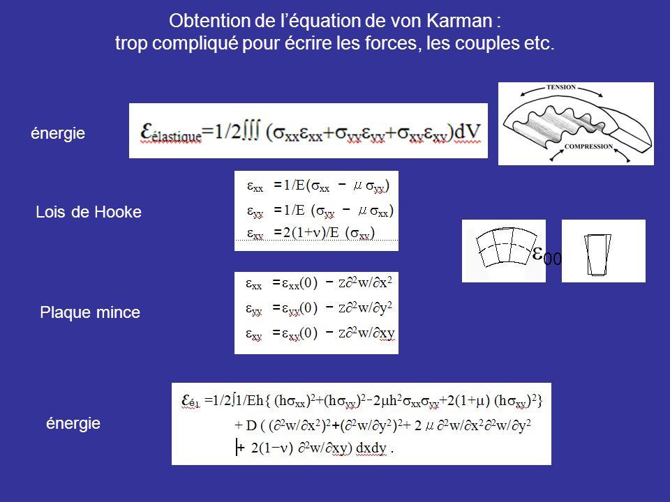 Obtention de léquation de von Karman : trop compliqué pour écrire les forces, les couples etc. énergie Lois de Hooke Plaque mince énergie 00