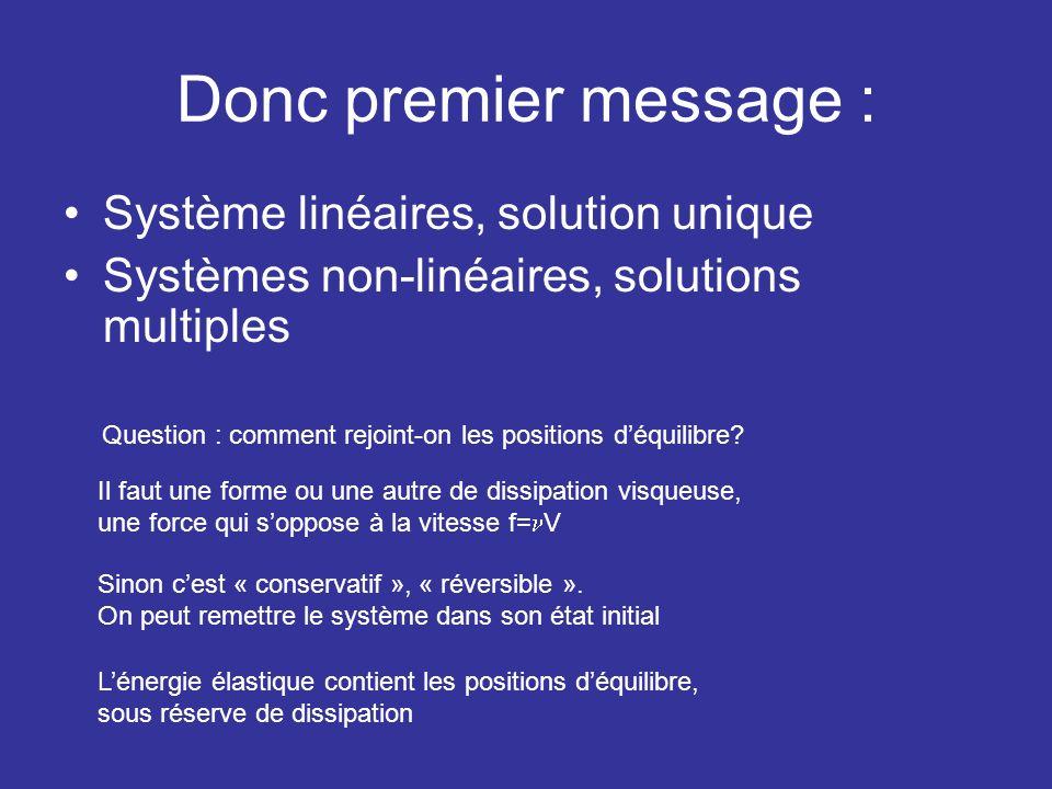 Donc premier message : Système linéaires, solution unique Systèmes non-linéaires, solutions multiples Question : comment rejoint-on les positions déqu
