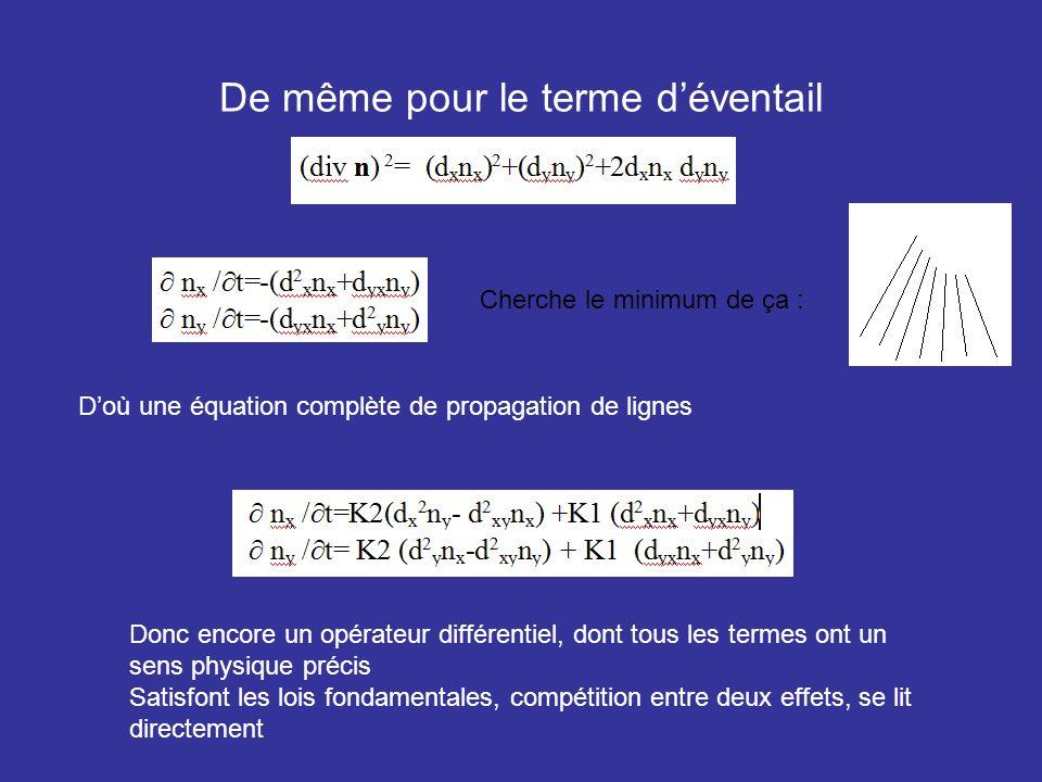 De même pour le terme déventail Doù une équation complète de propagation de lignes Donc encore un opérateur différentiel, dont tous les termes ont un