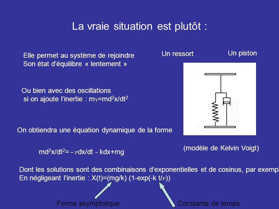La vraie situation est plutôt : Elle permet au système de rejoindre Son état déquilibre « lentement » Ou bien avec des oscillations si on ajoute liner