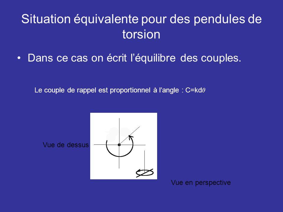 Situation équivalente pour des pendules de torsion Dans ce cas on écrit léquilibre des couples. Le couple de rappel est proportionnel à langle : C=kd