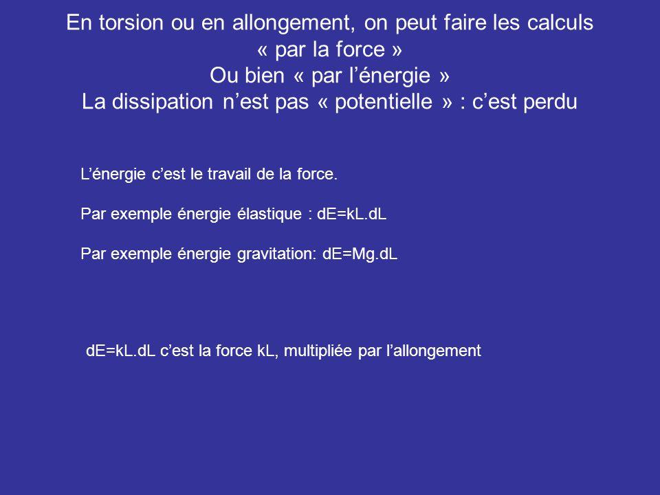 En torsion ou en allongement, on peut faire les calculs « par la force » Ou bien « par lénergie » La dissipation nest pas « potentielle » : cest perdu