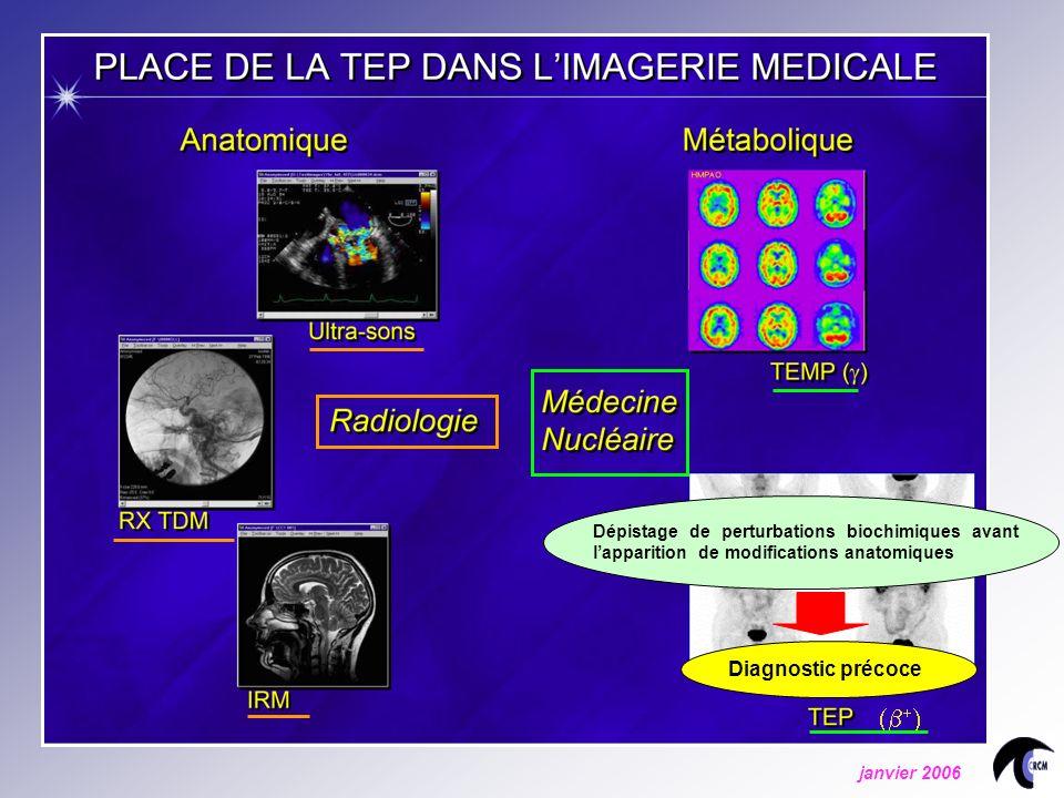 janvier 2006 Dépistage de perturbations biochimiques avant lapparition de modifications anatomiques Diagnostic précoce