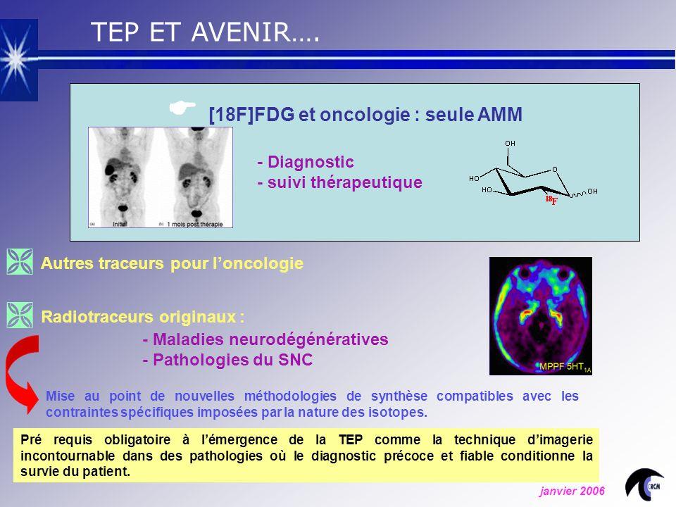Autres traceurs pour loncologie Radiotraceurs originaux : - Maladies neurodégénératives - Pathologies du SNC janvier 2006 TEP ET AVENIR….