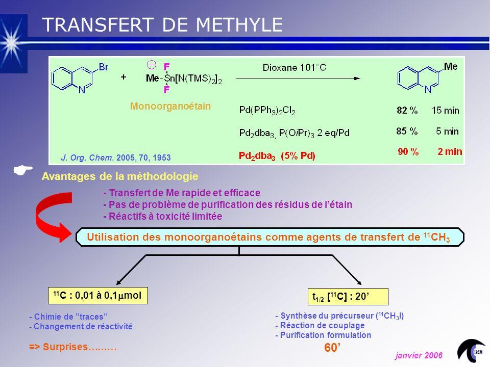 Avantages de la méthodologie - Transfert de Me rapide et efficace - Pas de problème de purification des résidus de létain - Réactifs à toxicité limitée Utilisation des monoorganoétains comme agents de transfert de 11 CH 3 11 C : 0,01 à 0,1 mol t 1/2 [ 11 C] : 20 - Chimie de traces - Changement de réactivité => Surprises……… - Synthèse du précurseur ( 11 CH 3 I) - Réaction de couplage - Purification formulation 60 TRANSFERT DE METHYLE janvier 2006 Monoorganoétain J.