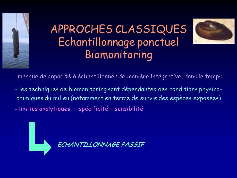 - manque de capacité à échantillonner de manière intégrative, dans le temps. - les techniques de biomonitoring sont dépendantes des conditions physico