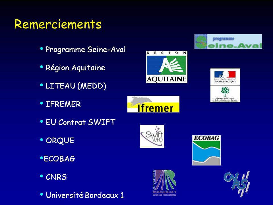 Remerciements Programme Seine-Aval Région Aquitaine LITEAU (MEDD) IFREMER EU Contrat SWIFT ORQUE ECOBAG CNRS Université Bordeaux 1