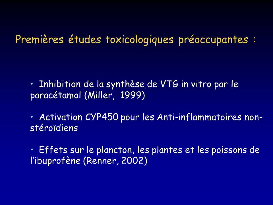 Premières études toxicologiques préoccupantes : Inhibition de la synthèse de VTG in vitro par le paracétamol (Miller, 1999) Activation CYP450 pour les