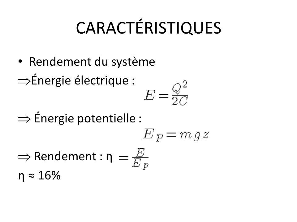 CARACTÉRISTIQUES Rendement du système Énergie électrique : Énergie potentielle : Rendement : η η 16%
