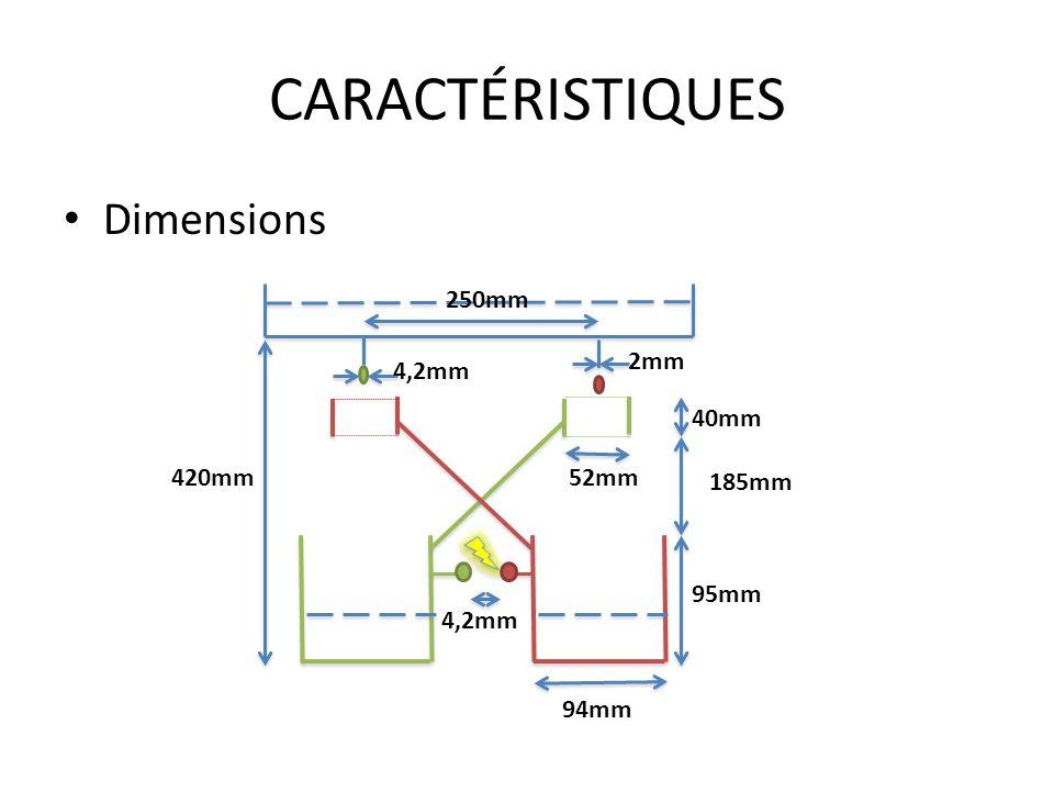CARACTÉRISTIQUES Dimensions 2mm 40mm 185mm 95mm 94mm 52mm 4,2mm 250mm 420mm 4,2mm