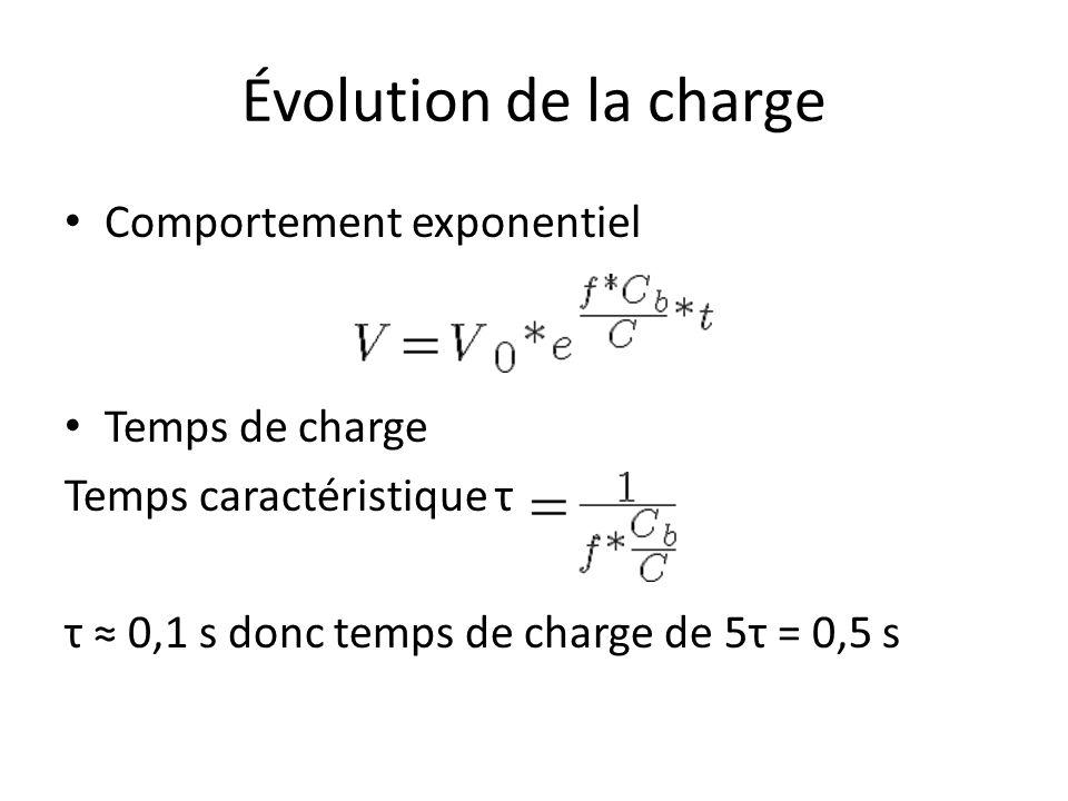 Évolution de la charge Comportement exponentiel Temps de charge Temps caractéristique τ τ 0,1 s donc temps de charge de 5τ = 0,5 s