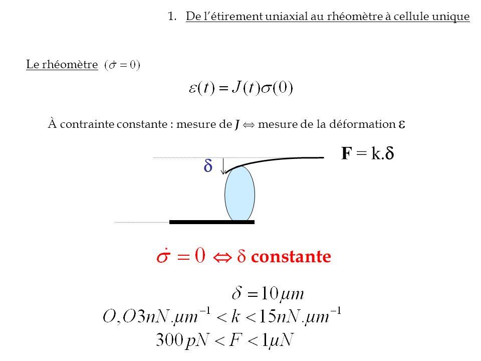 1.De létirement uniaxial au rhéomètre à cellule unique Le rhéomètre À contrainte constante : mesure de J mesure de la déformation F = k. constante