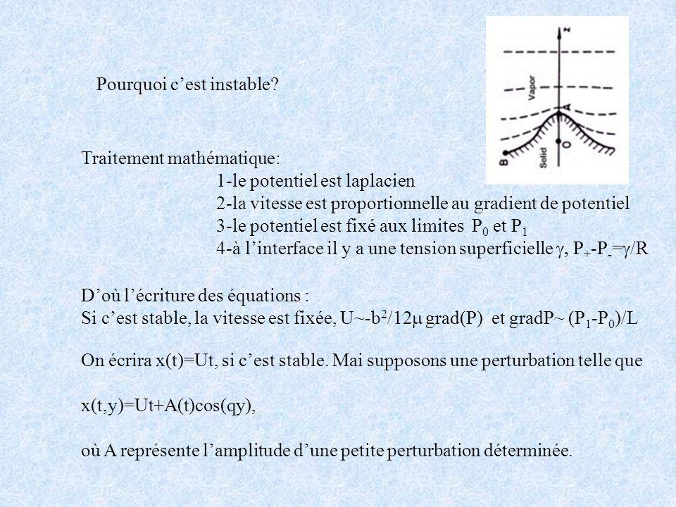 Pourquoi cest instable? Traitement mathématique: 1-le potentiel est laplacien 2-la vitesse est proportionnelle au gradient de potentiel 3-le potentiel