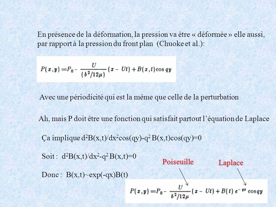 En présence de la déformation, la pression va être « déformée » elle aussi, par rapport à la pression du front plan (Chuoke et al.): Avec une périodic
