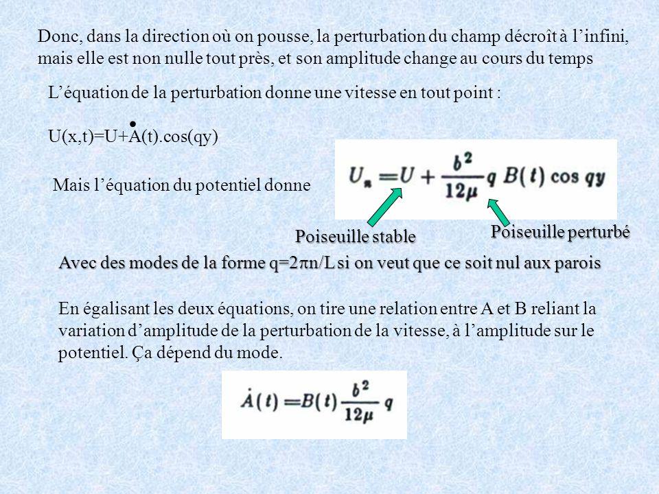 Donc, dans la direction où on pousse, la perturbation du champ décroît à linfini, mais elle est non nulle tout près, et son amplitude change au cours