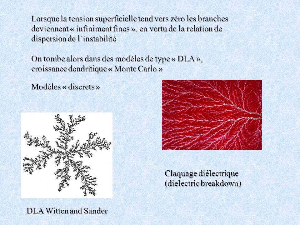 Lorsque la tension superficielle tend vers zéro les branches deviennent « infiniment fines », en vertu de la relation de dispersion de linstabilité On