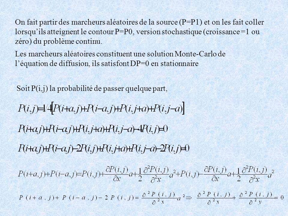 On fait partir des marcheurs aléatoires de la source (P=P1) et on les fait coller lorsquils atteignent le contour P=P0, version stochastique (croissan