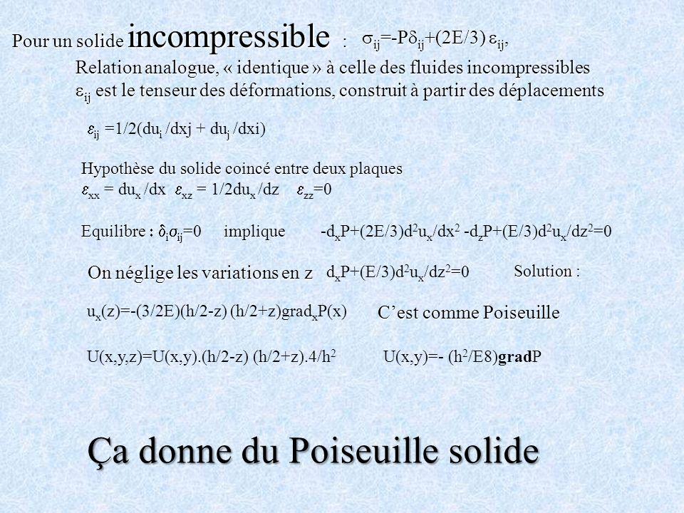 ij =-P ij +(2E/3) ij, ij =-P ij +(2E/3) ij, ij =1/2(du i /dxj + du j /dxi) Hypothèse du solide coincé entre deux plaques xx = du x /dx xz = 1/2du x /d