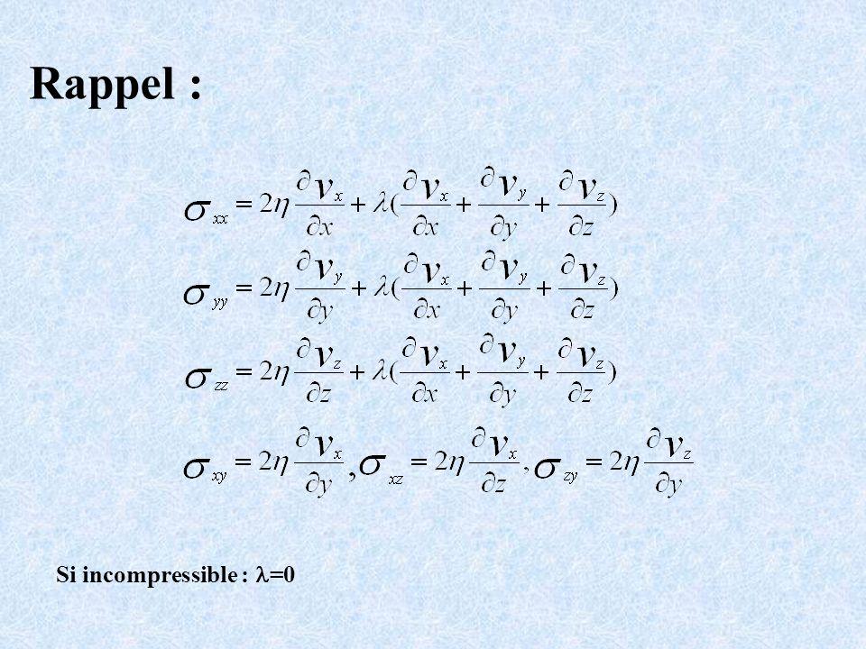 t=- v/y= 2 /R V max Analogue électrique I=sdU Vitesse Débit Contrainte de cisaillement NB : V dans le plan est proportionnelle à -gradP, soit, à la force.