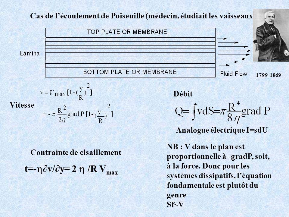 Ecoulement de Poiseuille suit la « loi des plombiers » Vitesse liée à un scalaire : la pression Forme particulière de loi de conservation du flux v~-grad(P), Si div(V)=0, P=0 (écoulement Laplacien) Très différent de fluide inertiel : loi de Bernouilli P- v 2 /2=cte.