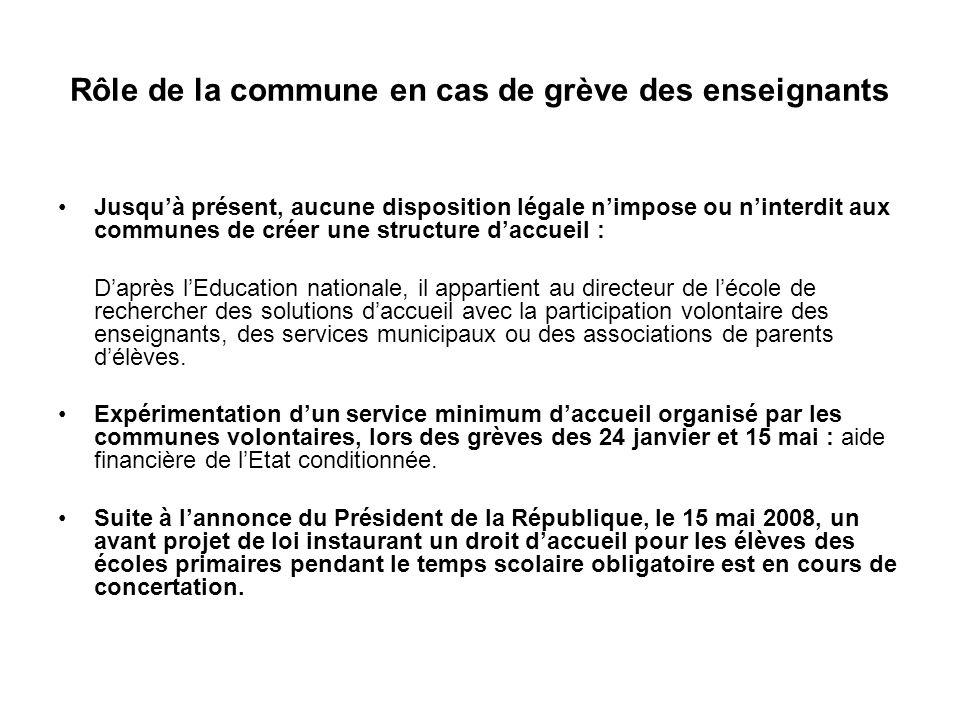 Rôle de la commune en cas de grève des enseignants Jusquà présent, aucune disposition légale nimpose ou ninterdit aux communes de créer une structure