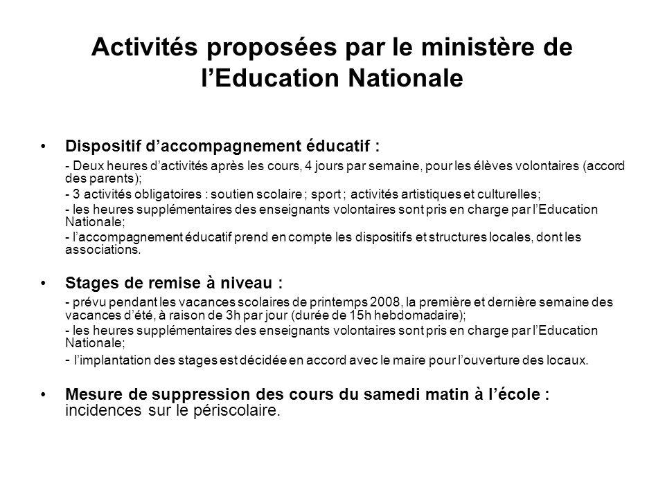 Activités proposées par le ministère de lEducation Nationale Dispositif daccompagnement éducatif : - Deux heures dactivités après les cours, 4 jours p