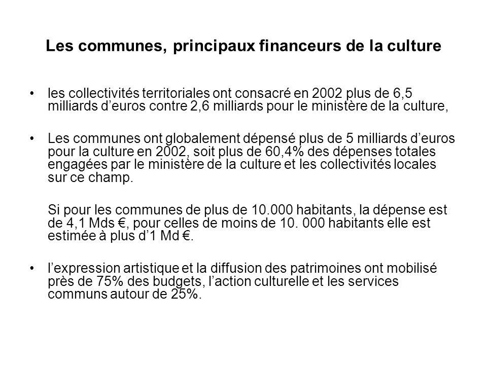 Accord AMF – SACEM (suite) Une réduction de 25% est accordée pour les fêtes nationales et locales.